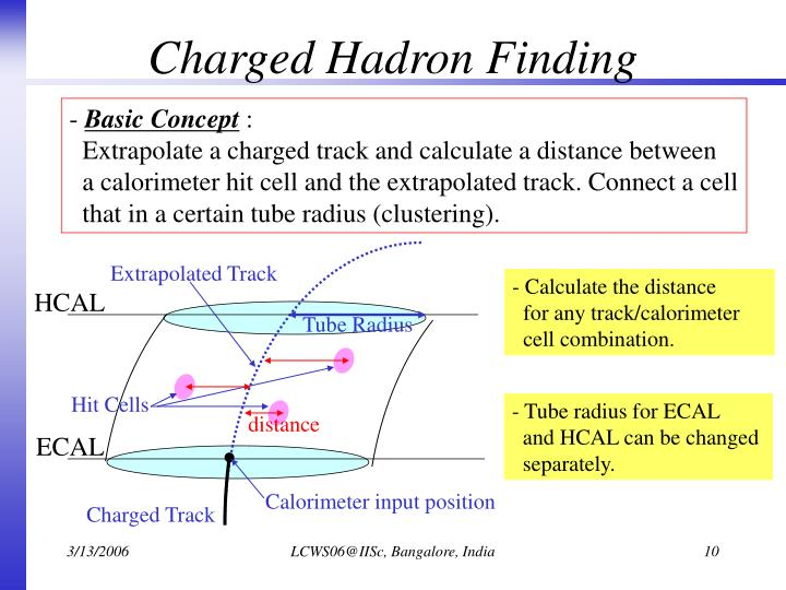 Charged Hadron Finding