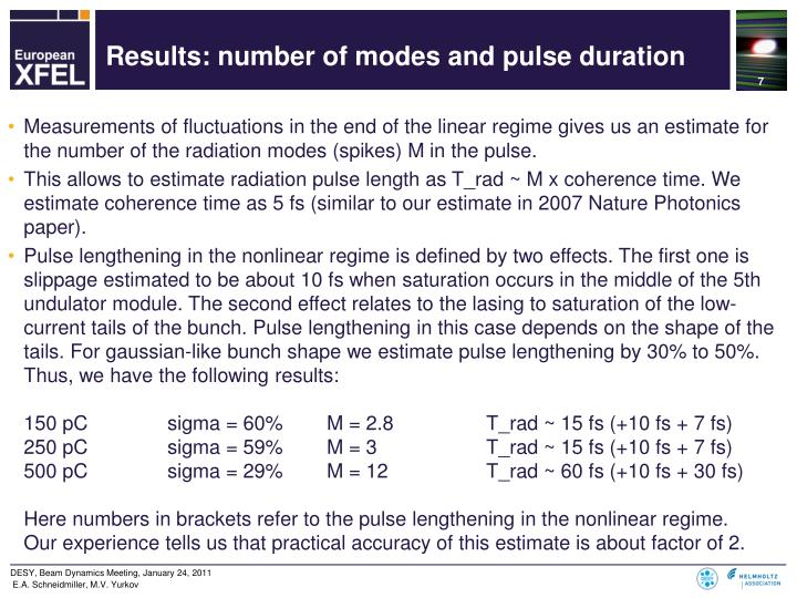 Results: number of modes and pulse duration