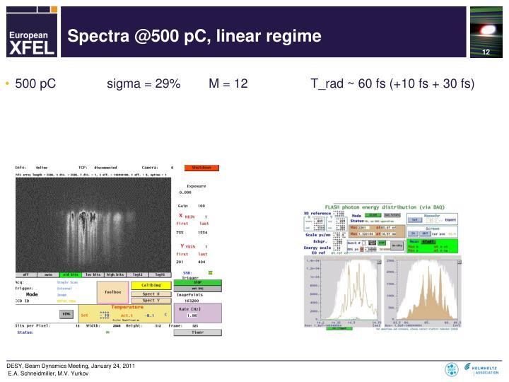 Spectra @500 pC, linear regime