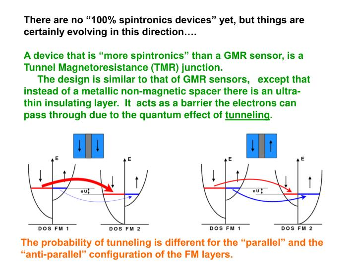 "There are no ""100% spintronics devices"" yet, but things are"