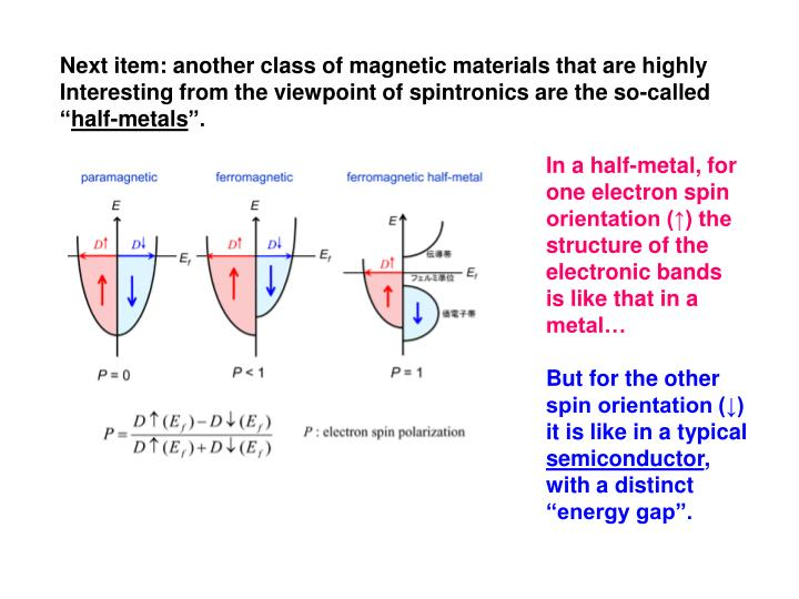 Next item: another class of magnetic materials that are highly