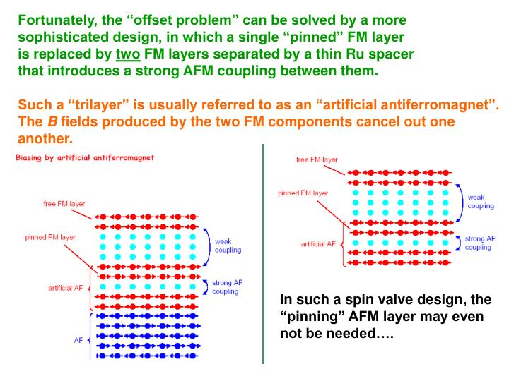 "Fortunately, the ""offset problem"" can be solved by a more"