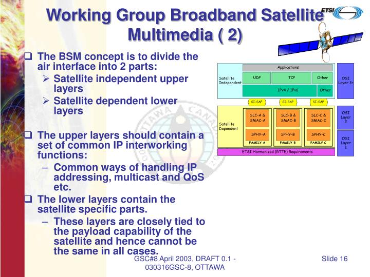 Working Group Broadband Satellite Multimedia ( 2)