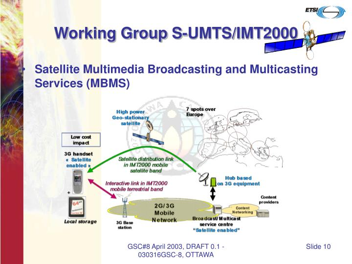 Working Group S-UMTS/IMT2000