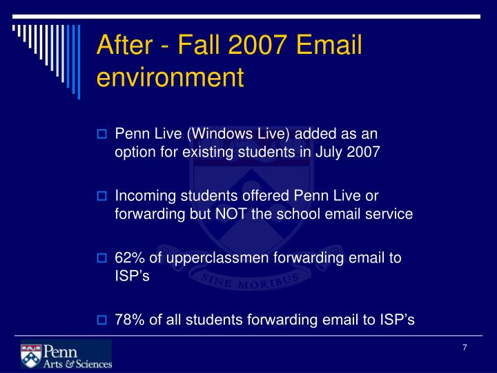 After - Fall 2007 Email environment