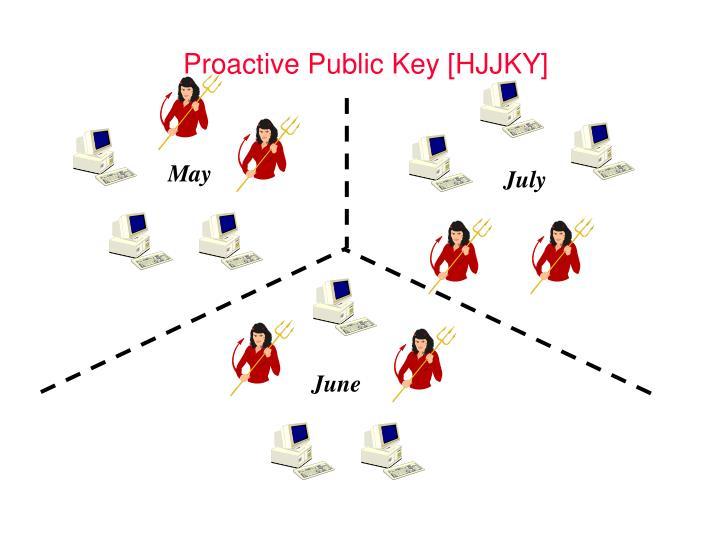 Proactive Public Key [HJJKY]