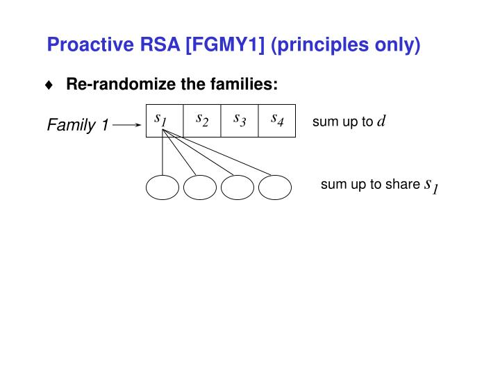Proactive RSA [FGMY1] (principles only)