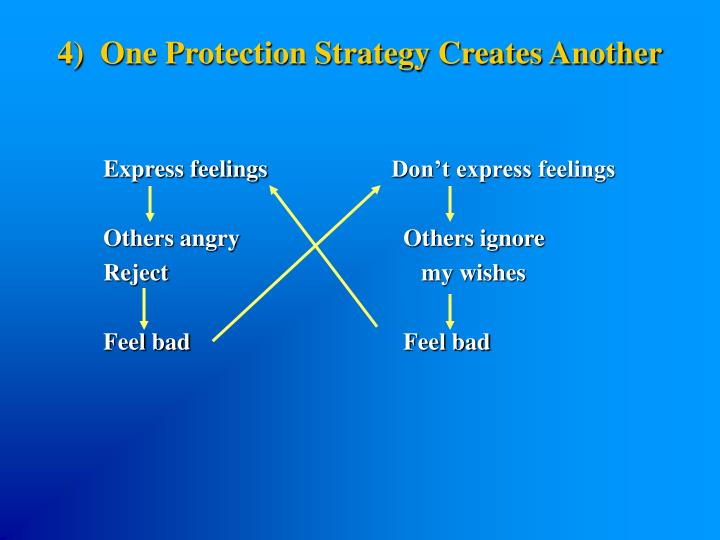 4)  One Protection Strategy Creates Another