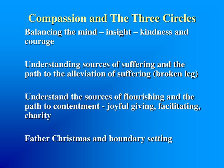 Compassion and The Three Circles