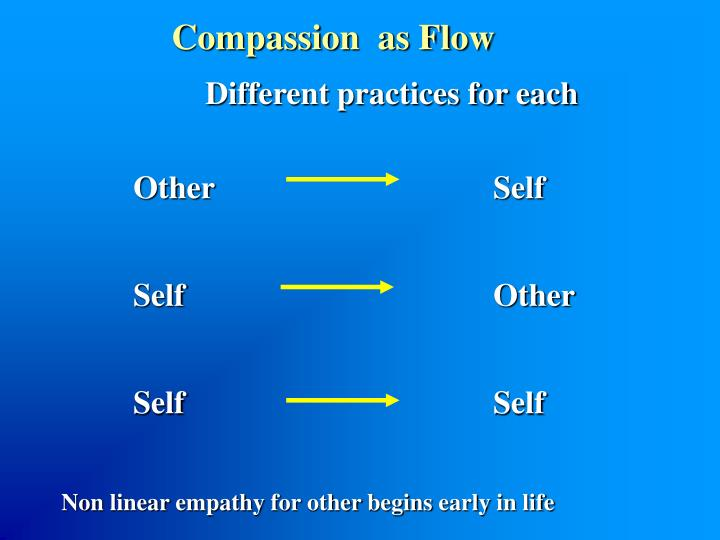 Compassion  as Flow