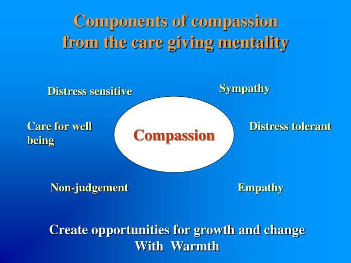 Components of compassion
