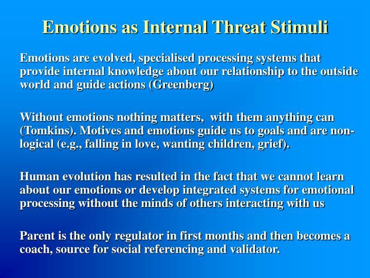 Emotions as Internal Threat Stimuli