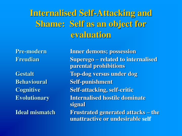 Internalised Self-Attacking and Shame:  Self as an object for evaluation