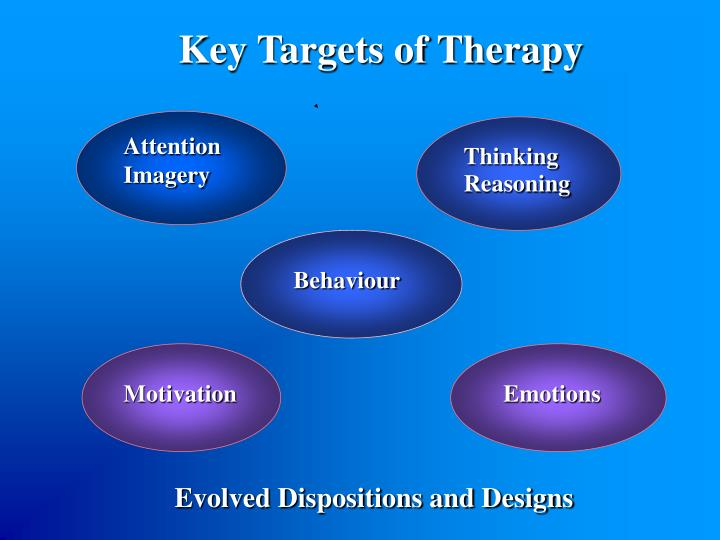 Key Targets of Therapy
