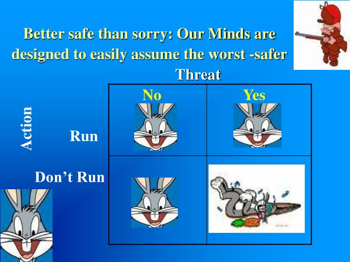 Better safe than sorry: Our Minds are