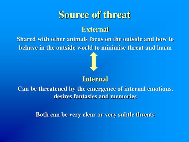 Source of threat