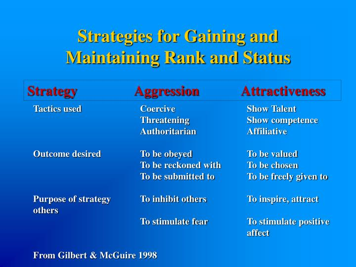 Strategies for Gaining and Maintaining Rank and Status