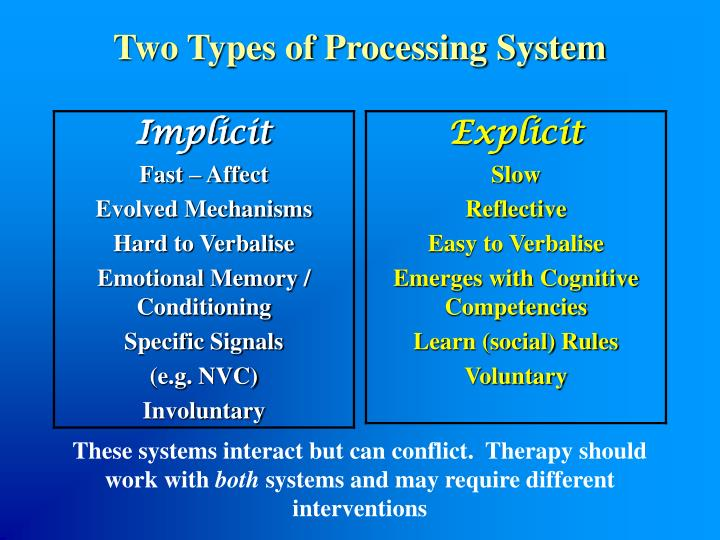 Two Types of Processing System