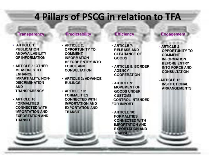 4 Pillars of PSCG in relation to TFA