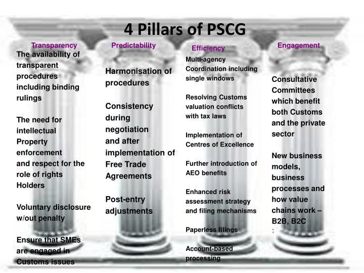 4 Pillars of PSCG