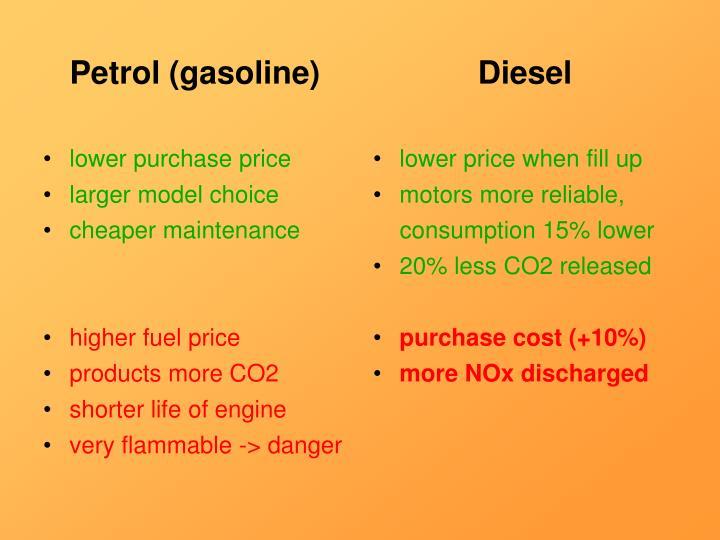 Petrol (gasoline)
