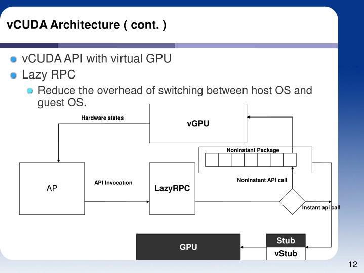 vCUDA Architecture ( cont. )