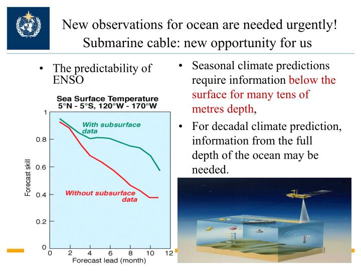 New observations for ocean are needed urgently! Submarine cable: new opportunity for us