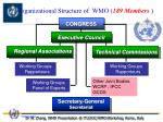 organizational structure of wmo 189 members