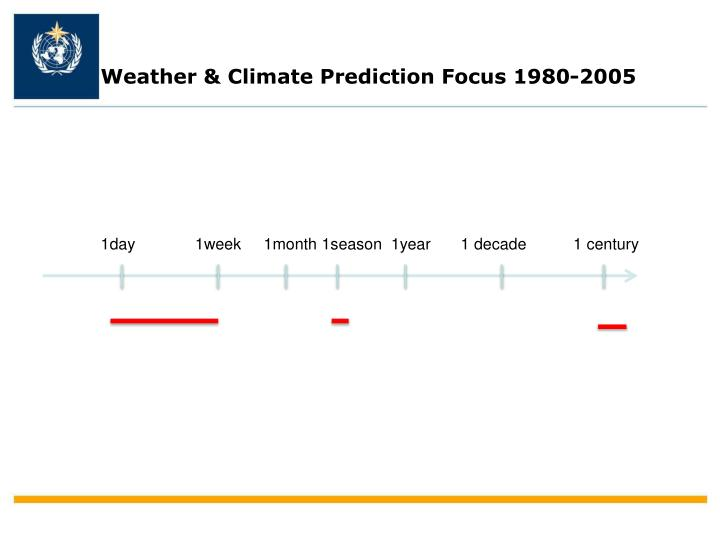 Weather & Climate Prediction Focus 1980-2005
