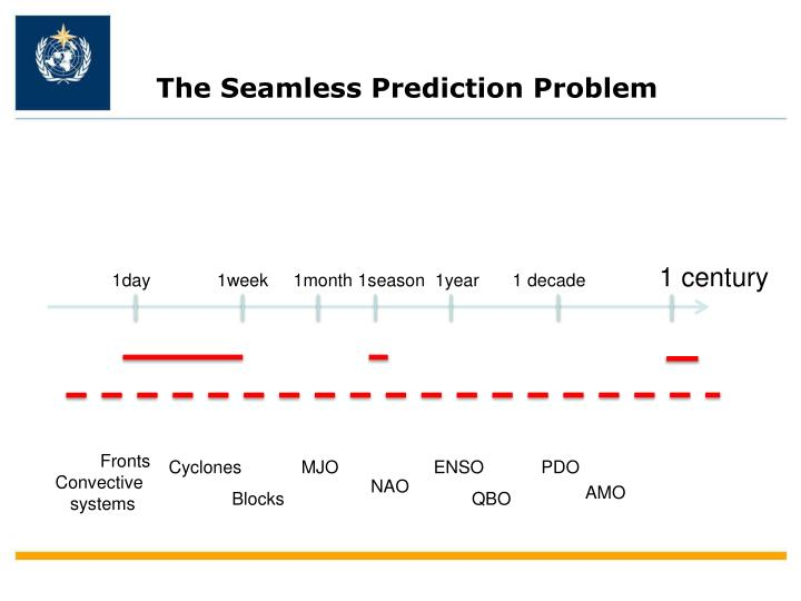 The Seamless Prediction Problem
