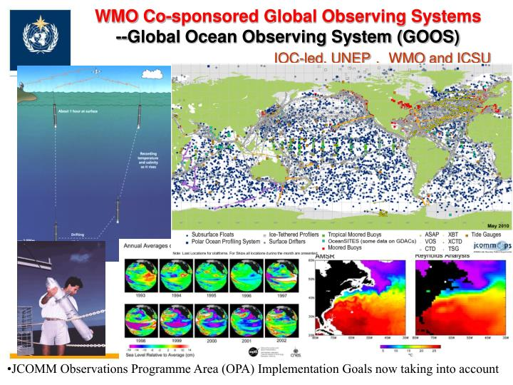WMO Co-sponsored Global Observing Systems