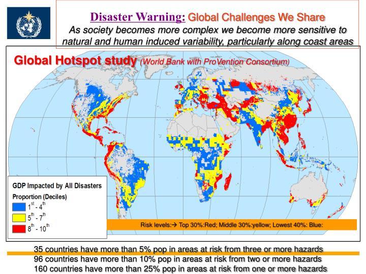 Disaster Warning: