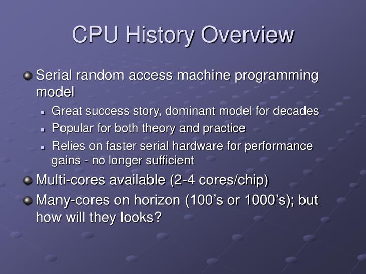 CPU History Overview