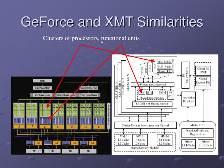 GeForce and XMT Similarities