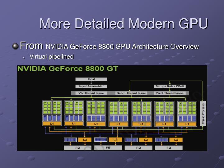 More Detailed Modern GPU