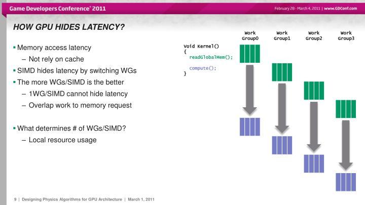 How GPU hides Latency?