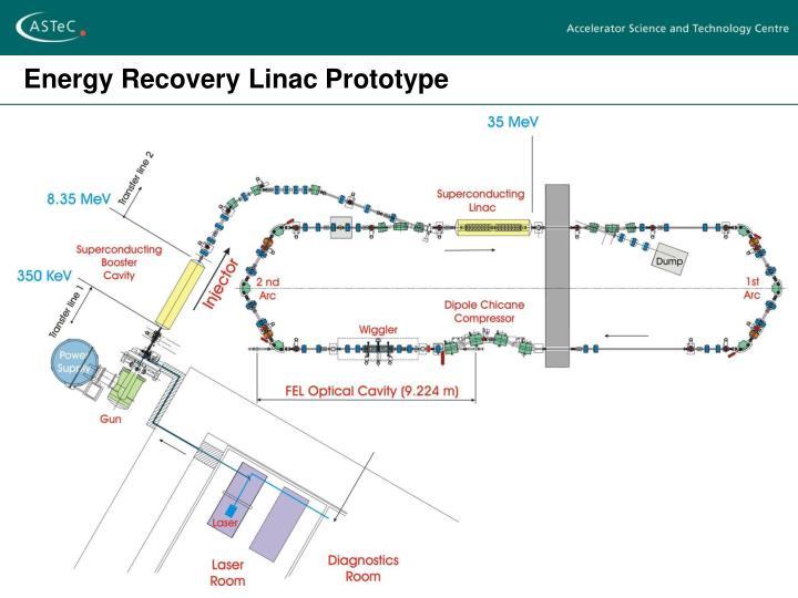 Energy Recovery Linac Prototype