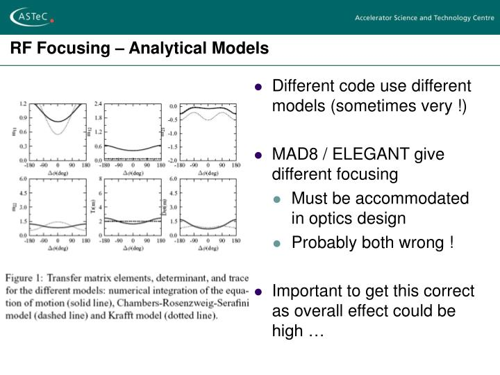 RF Focusing – Analytical Models