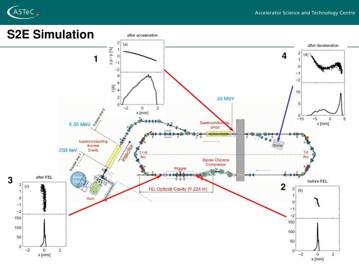 S2E Simulation