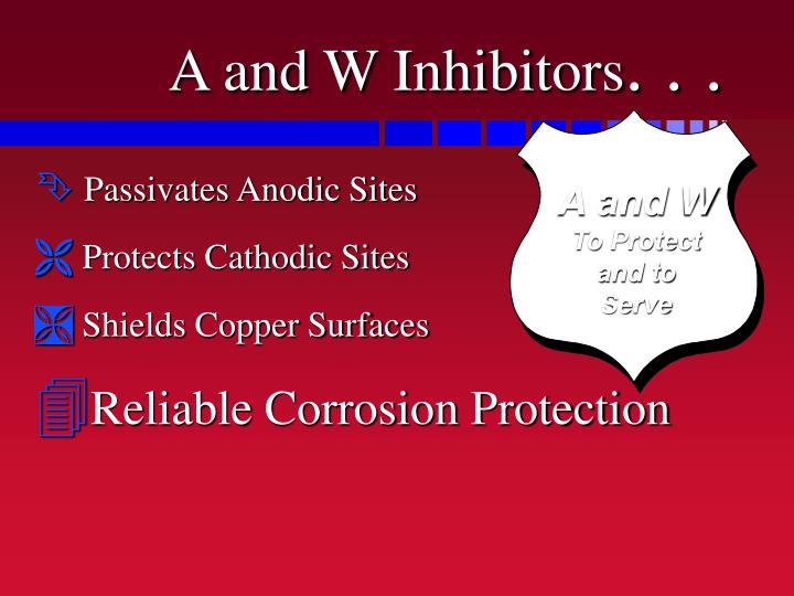 A and W Inhibitors