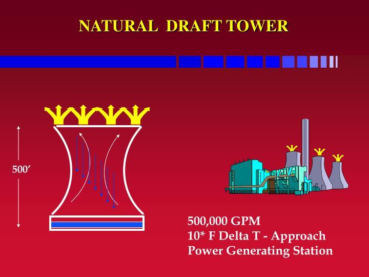 NATURAL  DRAFT TOWER