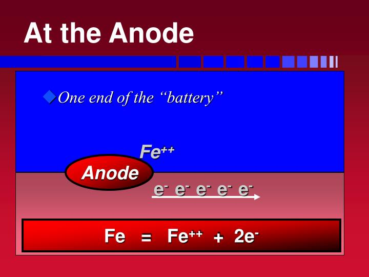 At the Anode