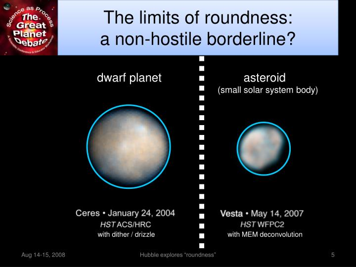The limits of roundness:
