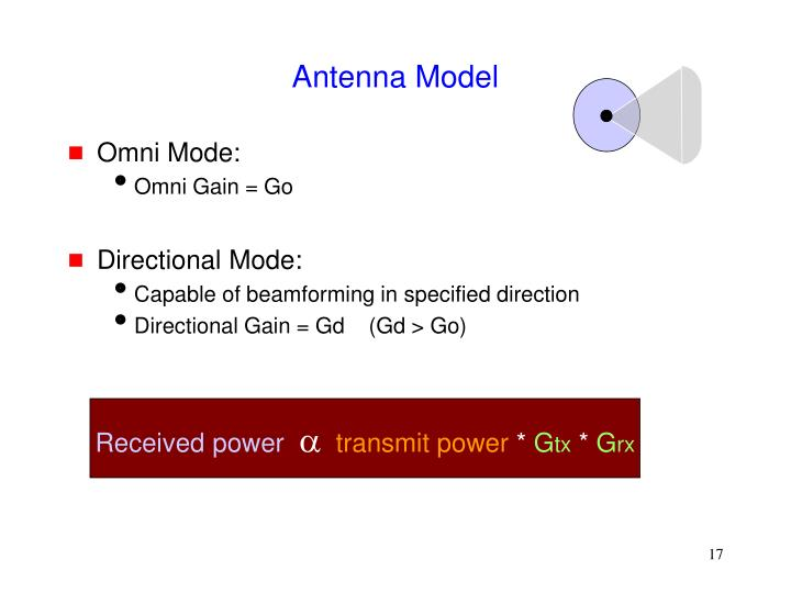 Antenna Model