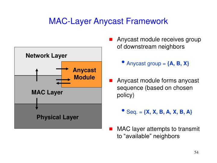 Anycast module receives group of downstream neighbors