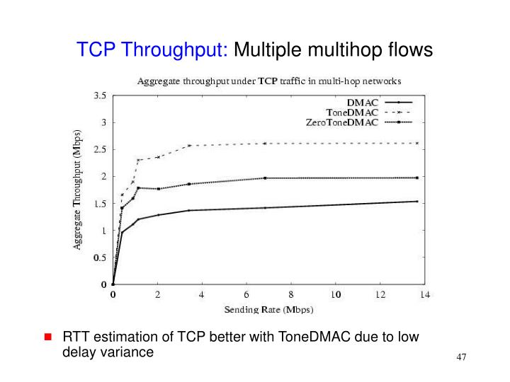 TCP Throughput: