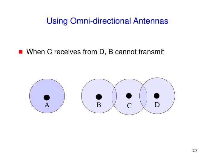 Using Omni-directional Antennas