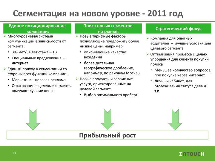 Сегментация на новом уровне - 2011 год