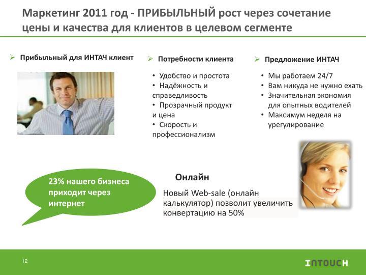 Маркетинг 2011 год -