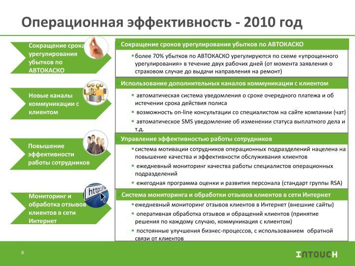 Операционная эффективность - 2010 год